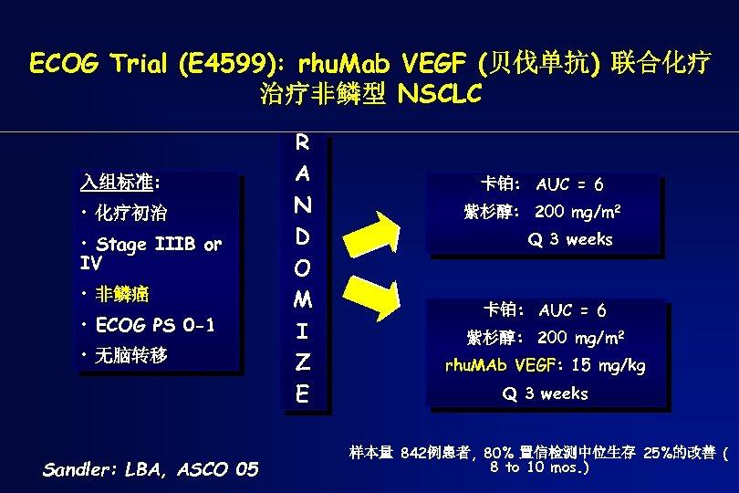 ECOG Trial (E 4599): rhu. Mab VEGF (贝伐单抗) 联合化疗 治疗非鳞型 NSCLC 入组标准: • 化疗初治