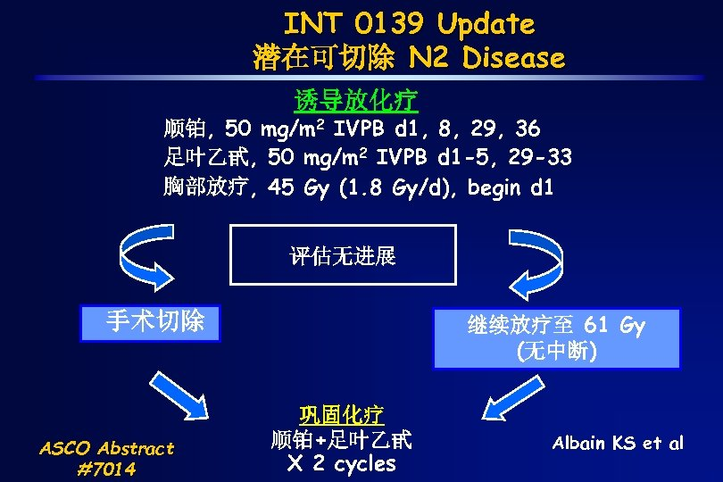 INT 0139 Update 潜在可切除 N 2 Disease 诱导放化疗 顺铂, 50 mg/m 2 IVPB d
