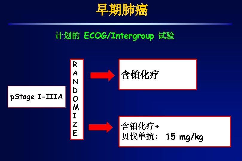 早期肺癌 计划的 ECOG/Intergroup 试验 p. Stage I-IIIA R A N D O M I