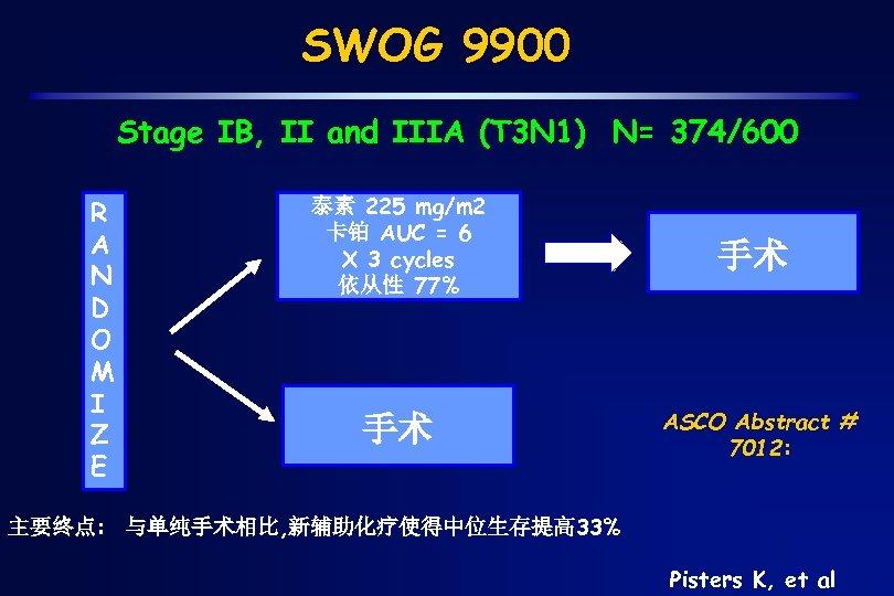 SWOG 9900 Stage IB, II and IIIA (T 3 N 1) N= 374/600 R