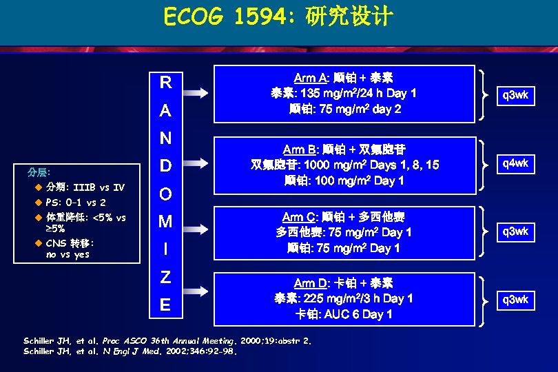 ECOG 1594: 研究设计 R A N 分层: u 分期: IIIB vs IV D u