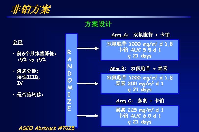 非铂方案 方案设计 Arm A: 双氟胞苷 + 卡铂 分层 • 前6个月体重降低: <5% vs ≥ 5%