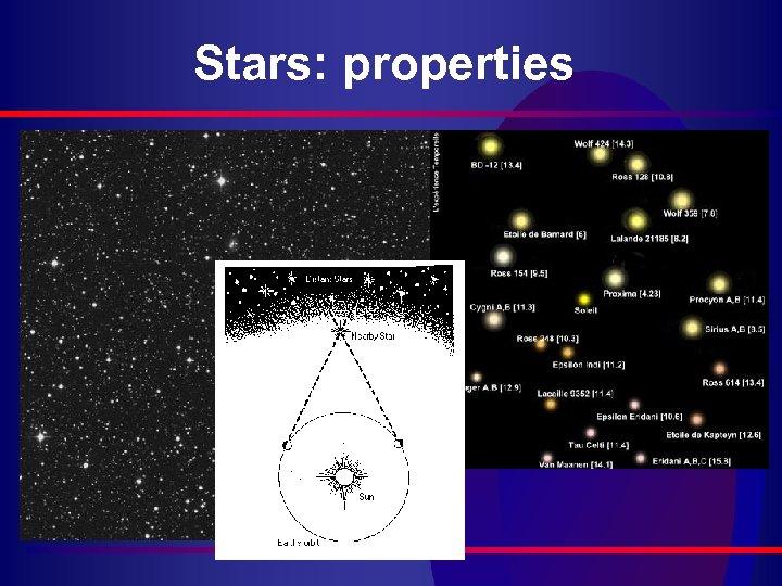 Stars: properties