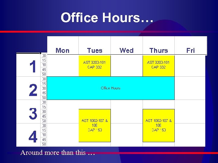 Office Hours… Around more than this …