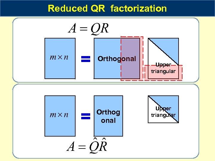 Reduced QR factorization = Orthogonal = Orthog onal Upper triangular