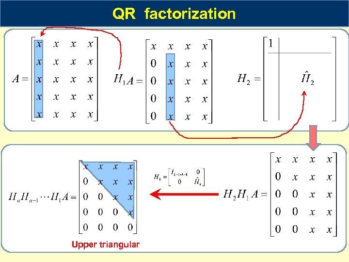 QR factorization Upper triangular