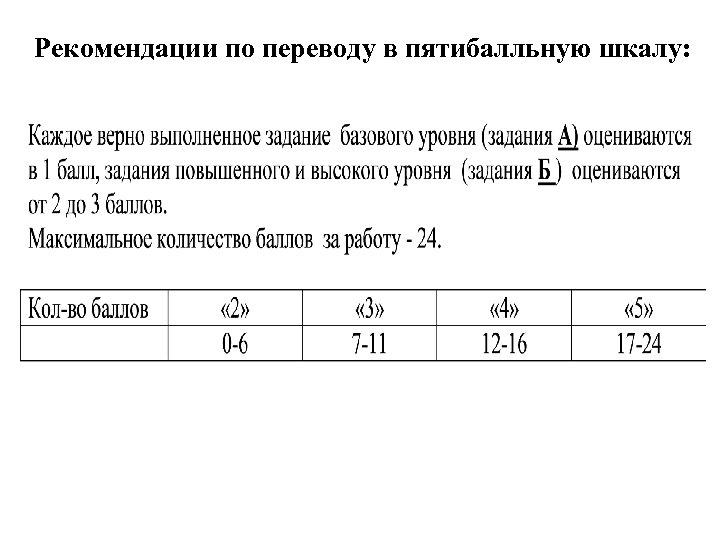 Рекомендации по переводу в пятибалльную шкалу: