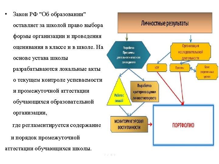 • Закон РФ