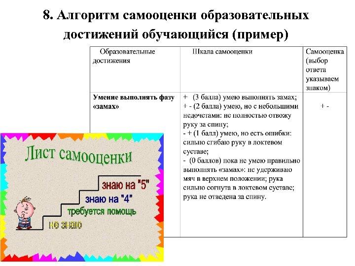 8. Алгоритм самооценки образовательных достижений обучающийся (пример)
