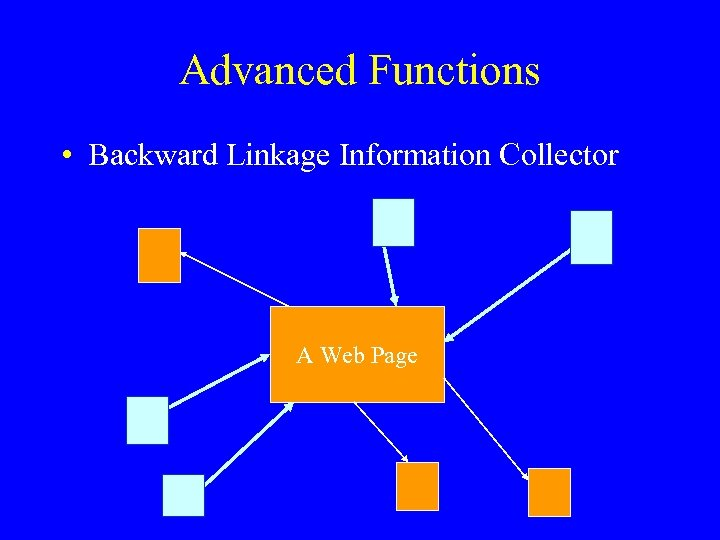 Advanced Functions • Backward Linkage Information Collector A Web Page