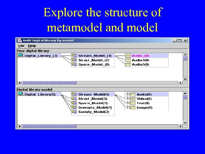 Explore the structure of metamodel and model