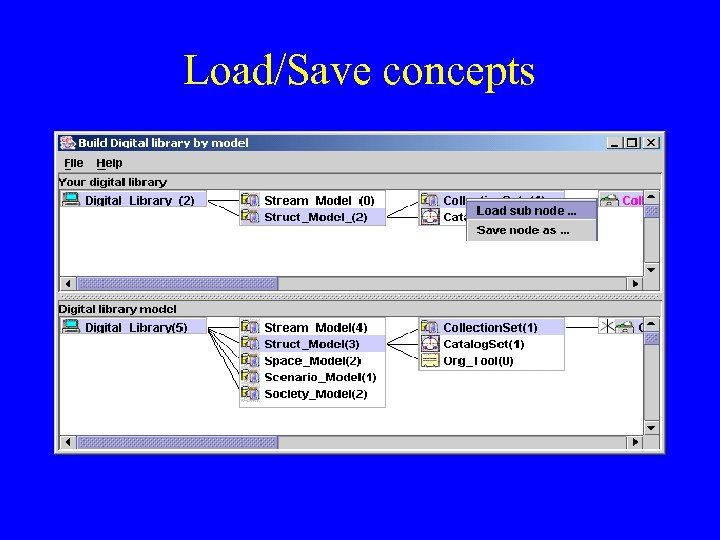 Load/Save concepts