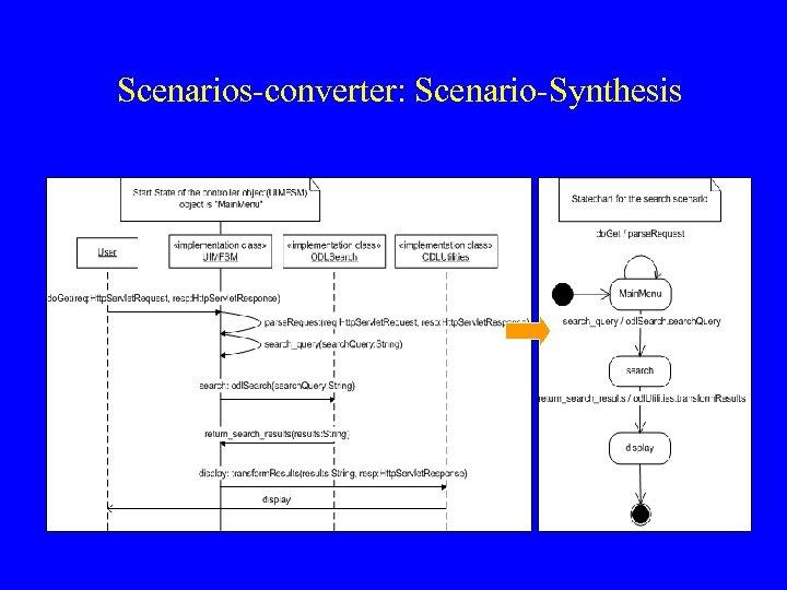 Scenarios-converter: Scenario-Synthesis
