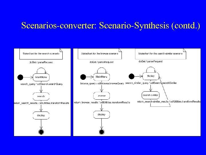 Scenarios-converter: Scenario-Synthesis (contd. )