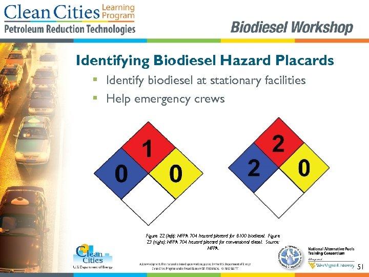 Identifying Biodiesel Hazard Placards § Identify biodiesel at stationary facilities § Help emergency crews