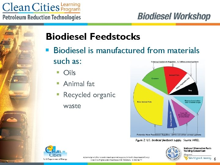 Biodiesel Feedstocks § Biodiesel is manufactured from materials such as: § Oils § Animal