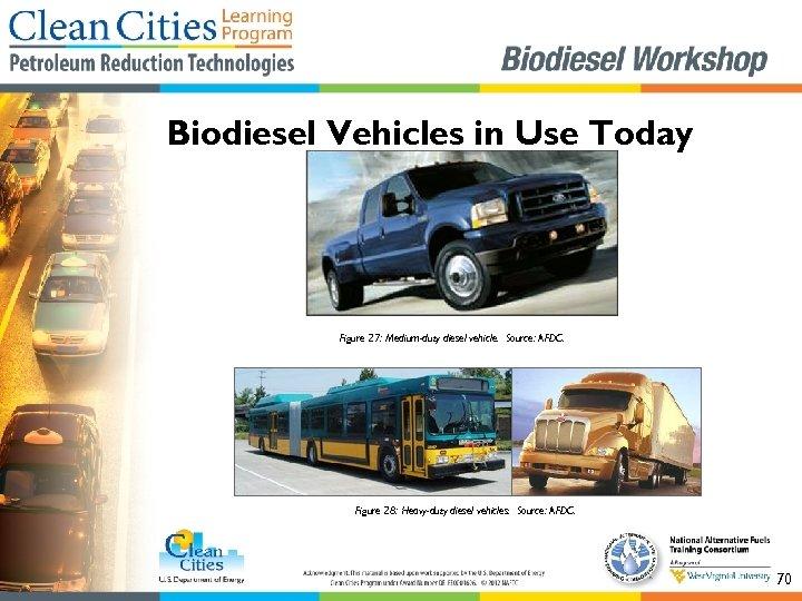 Biodiesel Vehicles in Use Today Figure 27: Medium-duty diesel vehicle. Source: AFDC. Figure 28: