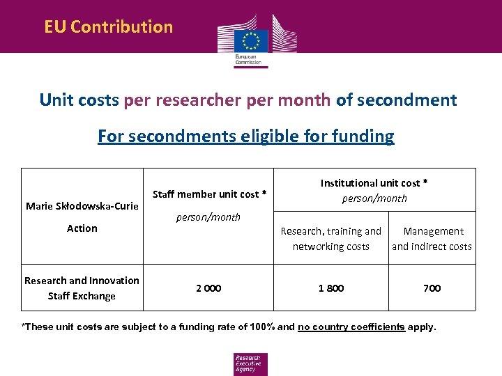 EU Contribution Unit costs per researcher per month of secondment For secondments eligible for
