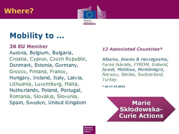 Where? Mobility to … 28 EU Member Austria, Belgium, Bulgaria, Croatia, Cyprus, Czech Republic,