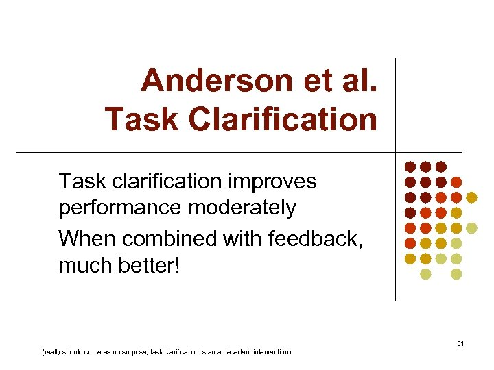 Anderson et al. Task Clarification Task clarification improves performance moderately When combined with feedback,