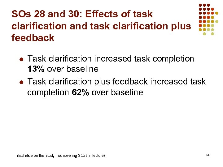 SOs 28 and 30: Effects of task clarification and task clarification plus feedback l