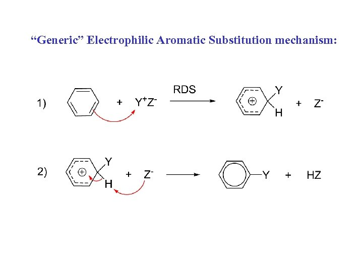 """Generic"" Electrophilic Aromatic Substitution mechanism:"