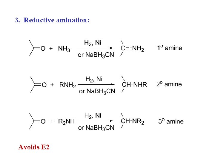 3. Reductive amination: Avoids E 2