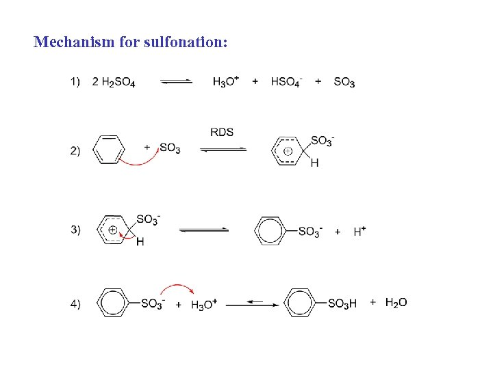 Mechanism for sulfonation: