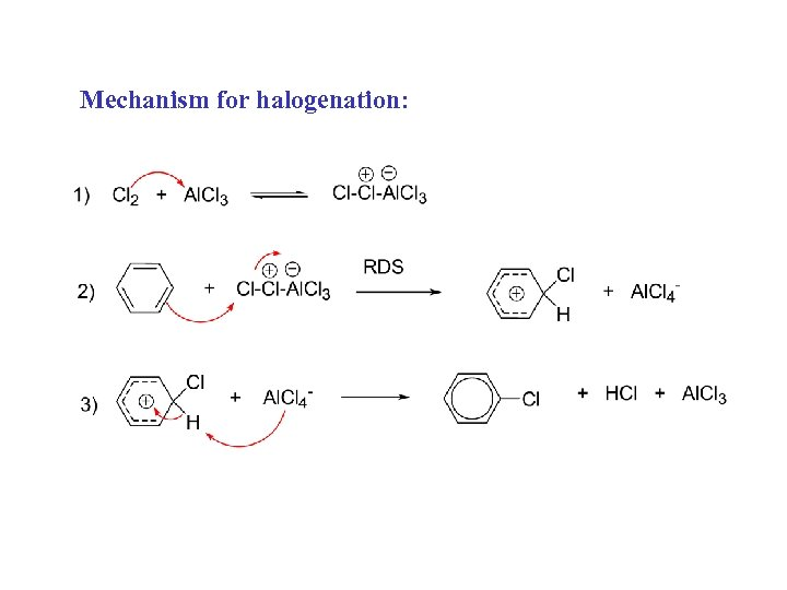 Mechanism for halogenation: