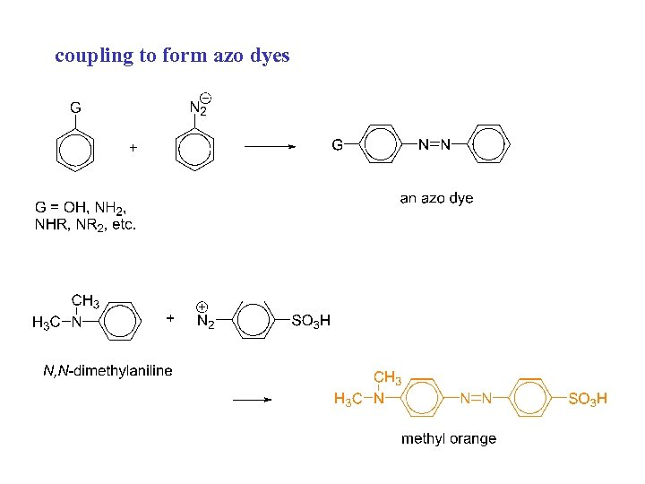 coupling to form azo dyes