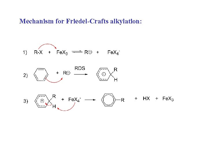 Mechanism for Friedel-Crafts alkylation: