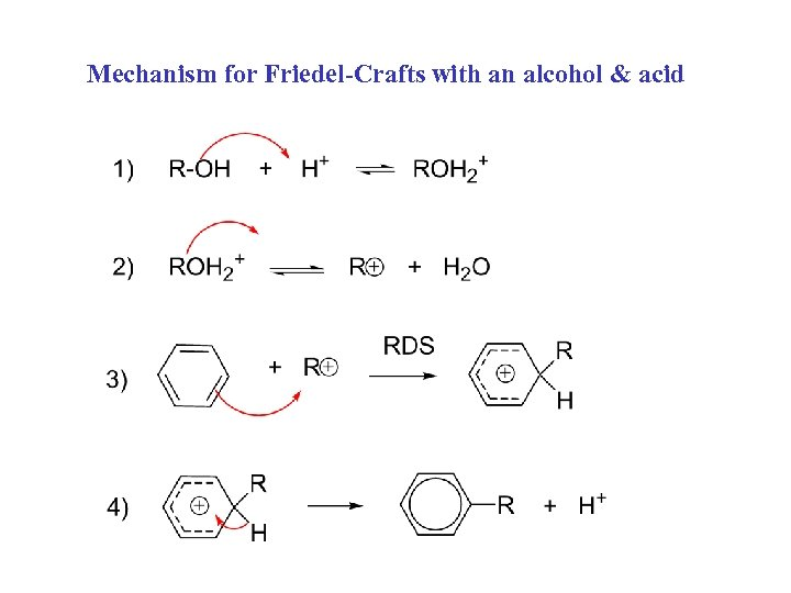Mechanism for Friedel-Crafts with an alcohol & acid