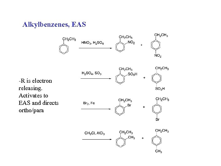 Alkylbenzenes, EAS -R is electron releasing. Activates to EAS and directs ortho/para