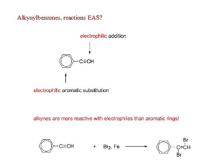 Alkynylbenzenes, reactions EAS?