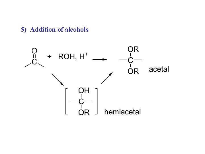 5) Addition of alcohols