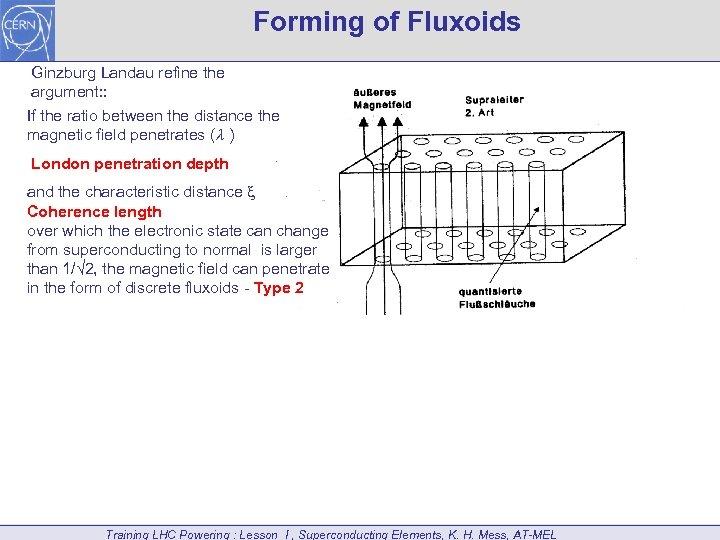 Forming of Fluxoids Critical properties: temperature and field 2 Ginzburg Landau refine the argument: