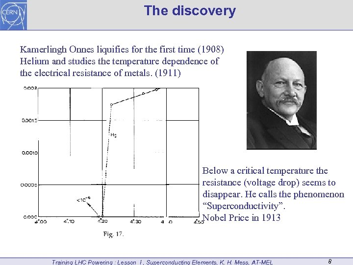 The discovery Kamerlingh Onnes liquifies for the first time (1908) Helium and studies the