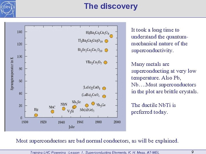 The discovery It took a long time to understand the quantummechanical nature of the
