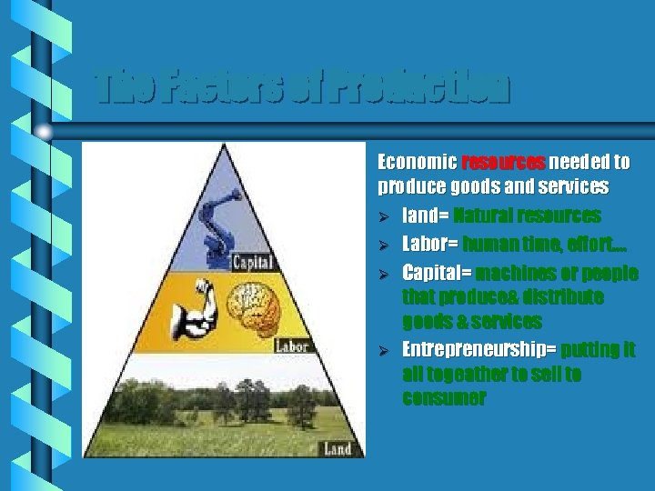 The Factors of Production Economic resources needed to produce goods and services Ø land=