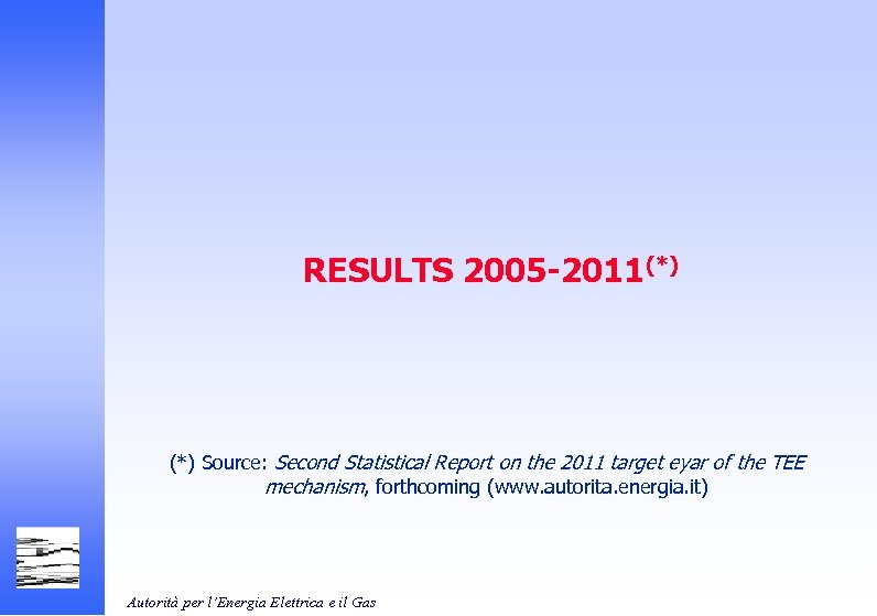 RESULTS 2005 -2011(*) Source: Second Statistical Report on the 2011 target eyar of the