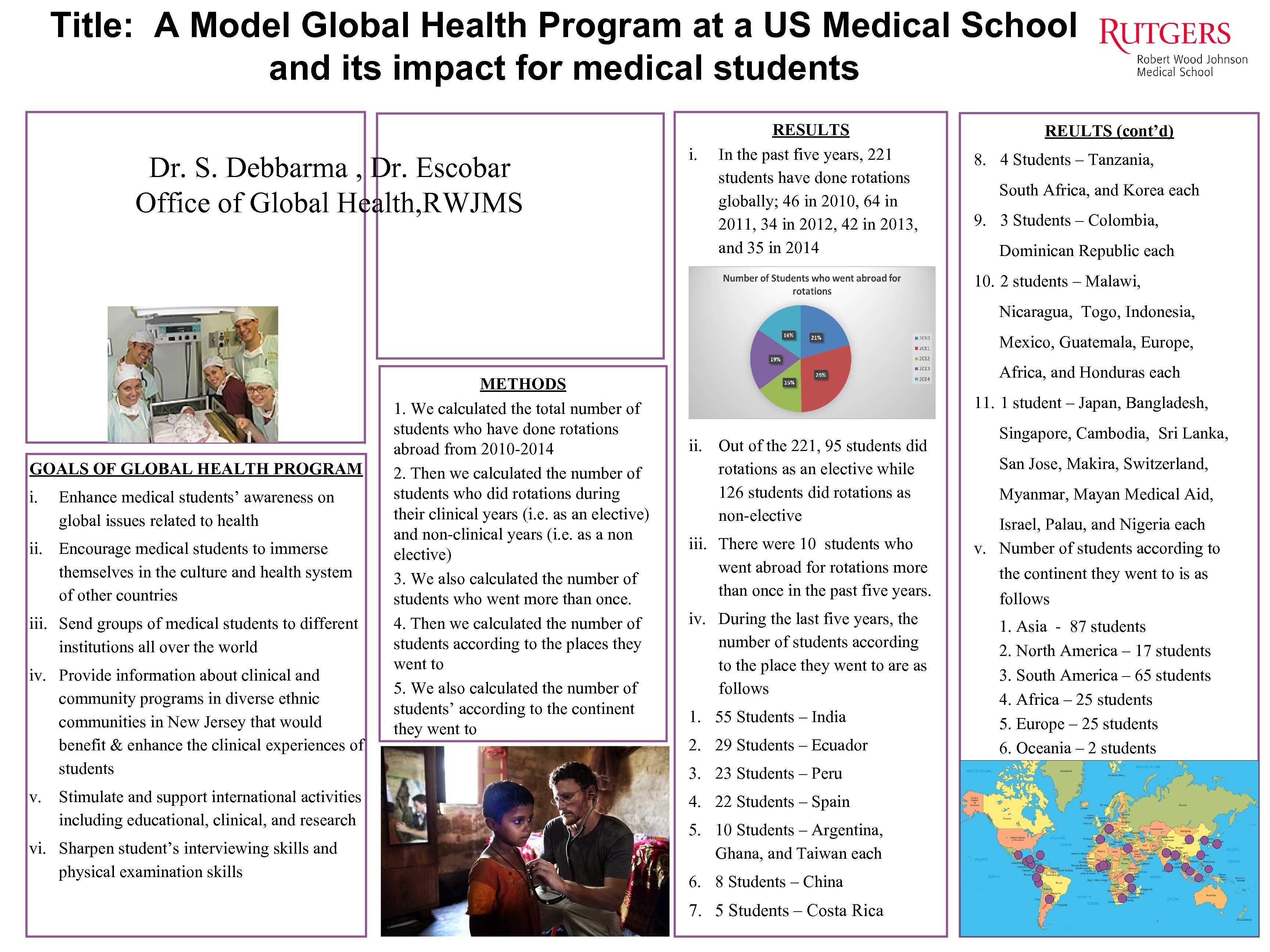 Title: A Model Global Health Program at a US Medical School and its impact