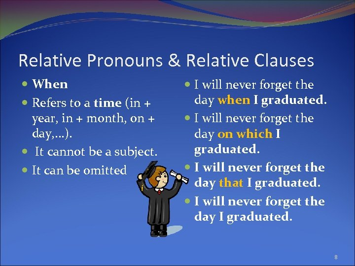 Relative Pronouns & Relative Clauses When Refers to a time (in + year, in