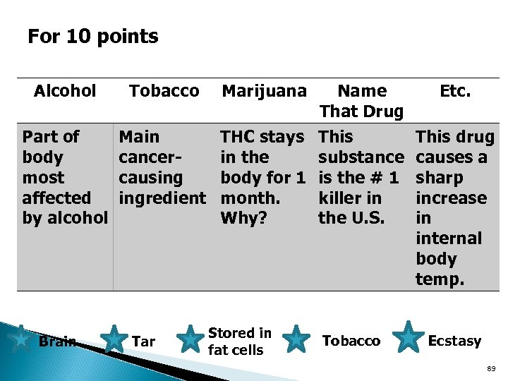 For 10 points Alcohol Name That Drug Part of Main THC stays This body