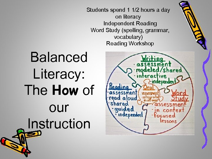 Students spend 1 1/2 hours a day on literacy Independent Reading Word Study (spelling,