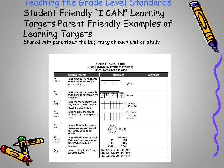 "Teaching the Grade Level Standards Student Friendly ""I CAN"" Learning Targets Parent Friendly Examples"