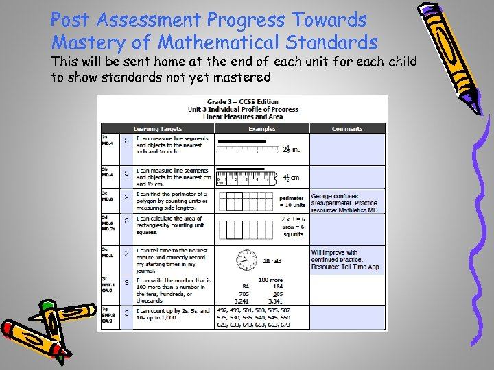 Post Assessment Progress Towards Mastery of Mathematical Standards This will be sent home at