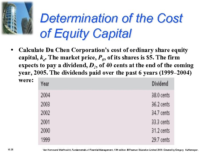 Determination of the Cost of Equity Capital • Calculate Du Chen Corporation's cost of
