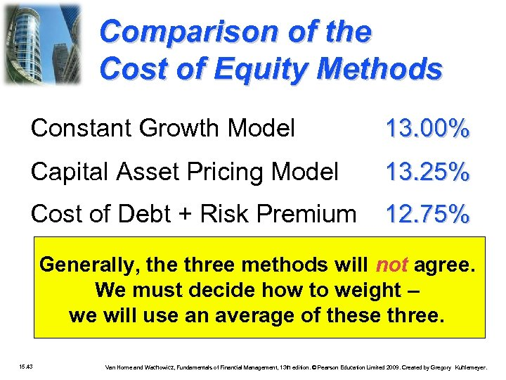Comparison of the Cost of Equity Methods Constant Growth Model 13. 00% Capital Asset