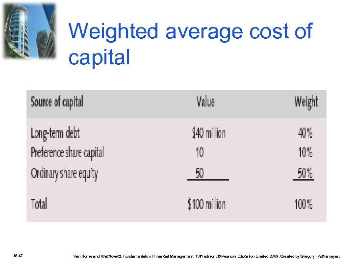 Weighted average cost of capital 15. 47 Van Horne and Wachowicz, Fundamentals of Financial