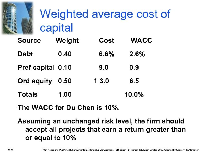 Weighted average cost of capital Source Cost WACC 6. 6% 2. 6% Pref capital